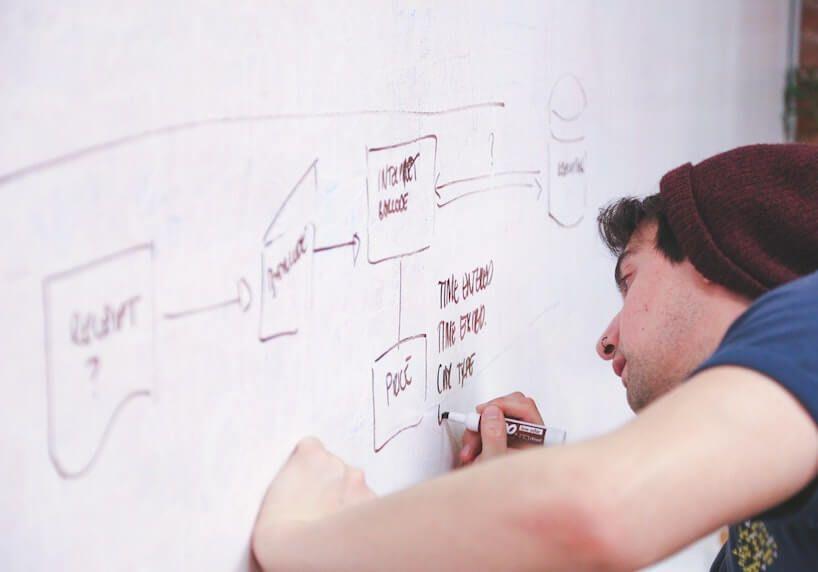 Design-Thinking-Whiteboard